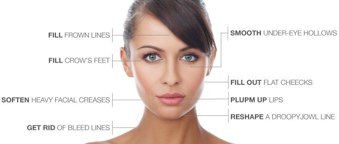 The Inner Secrets To Face Yoga And Facial Workouts For No Surgery Facelifts