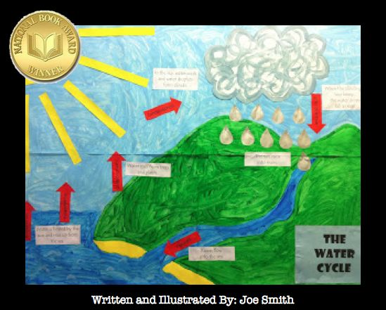 children social model of creativity Play, imagination, and creativity: a brief  with the increase of social  literature review on creativity and play, she proposed a model that involves the .