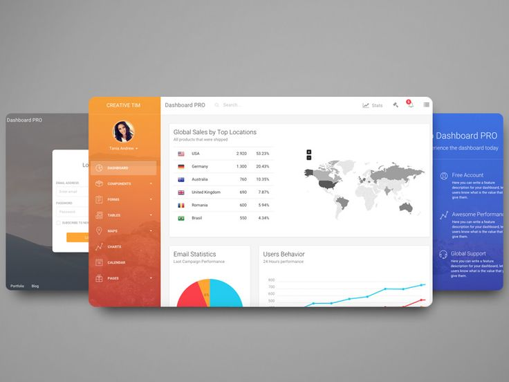 Light Bootstrap Dashboard Pro Image
