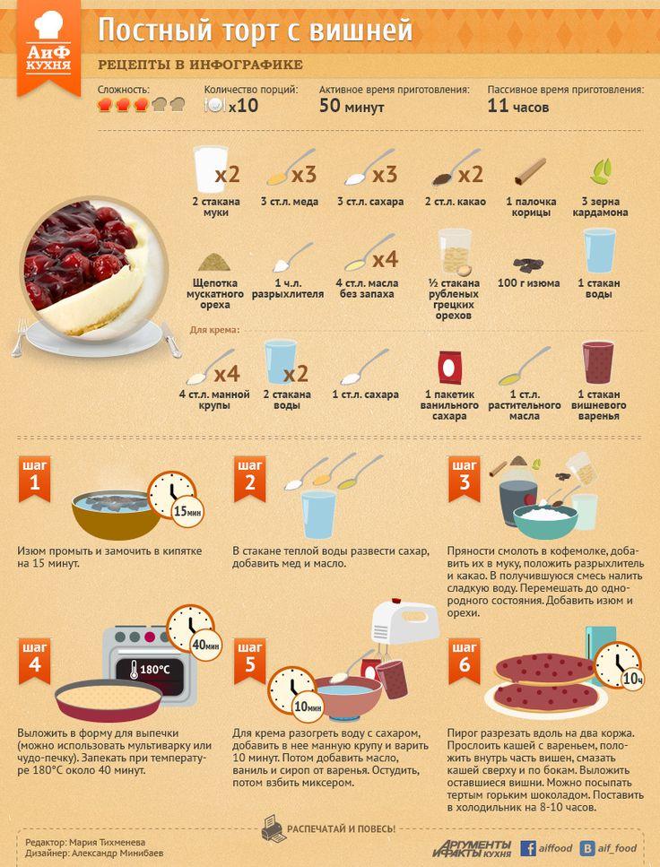 Постный торт с вишней | Рецепты в инфографике | Кухня | Аргументы и Факты