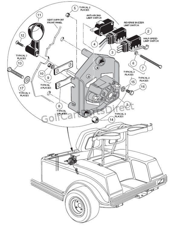 2000-2005 Club Car DS Gas or Electric