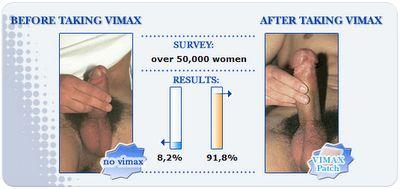 Obat Pembesar Penis Vimax Canada: Cara Terbaik Memperbesar penis | Obat Pembesar Penis Alami Vimax Canada
