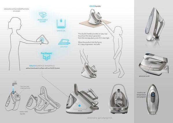 Home Appliances by Raul Gonzalez Podesta, via Behance