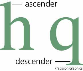Size: Distance (in points) from the highest ascender to the bottom of a descender of a print type.