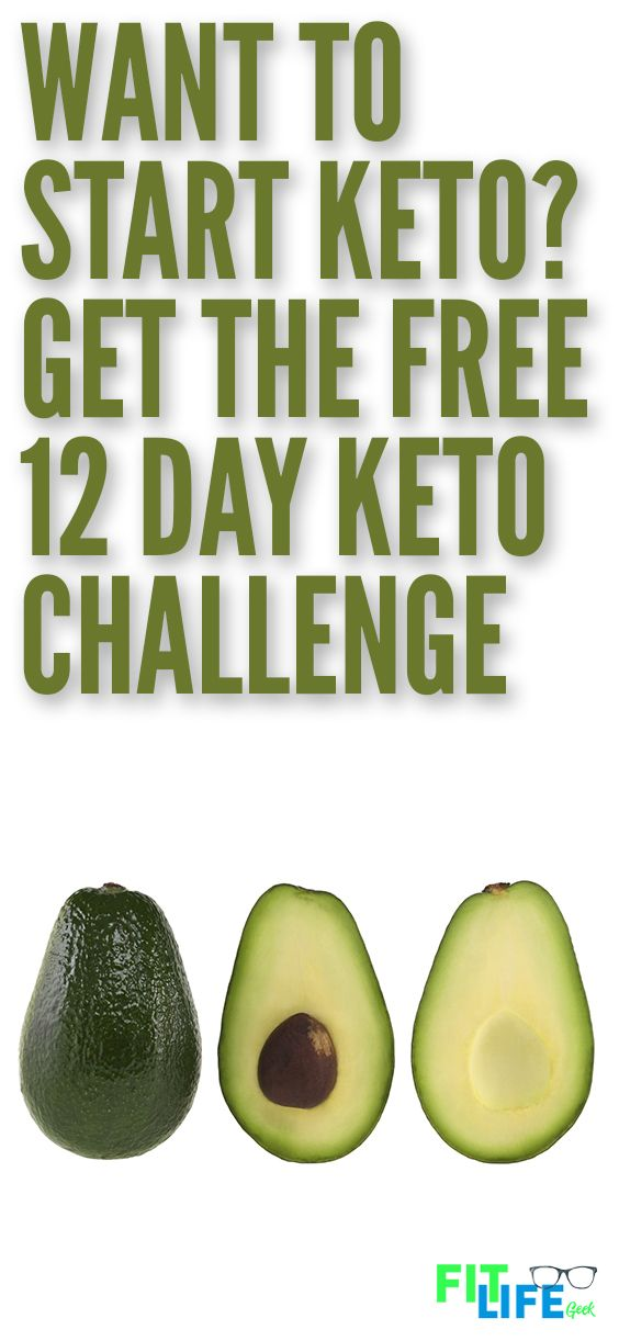 If you're a keto diet beginner, the first question is always where to start? W... | Keto Diet Suplement 6
