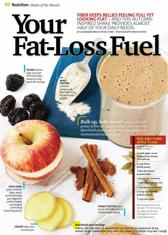 Apple Protein Shake recipe - high fiber (abs!) and protein. Oxygen magazine