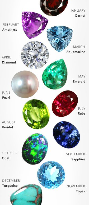 Find out about your Birthstone and select Jewelry for your birthstone by international jewelry designers