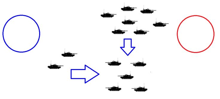 Force concentration. Applies only to missile troops.  Definition: to bring to bear such overwhelming force against a portion of an enemy force that the disparity between the two forces alone acts as a force multiplier in favor of the concentrated forces.
