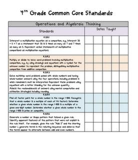 Common Core Standards Checklist 4th Grade