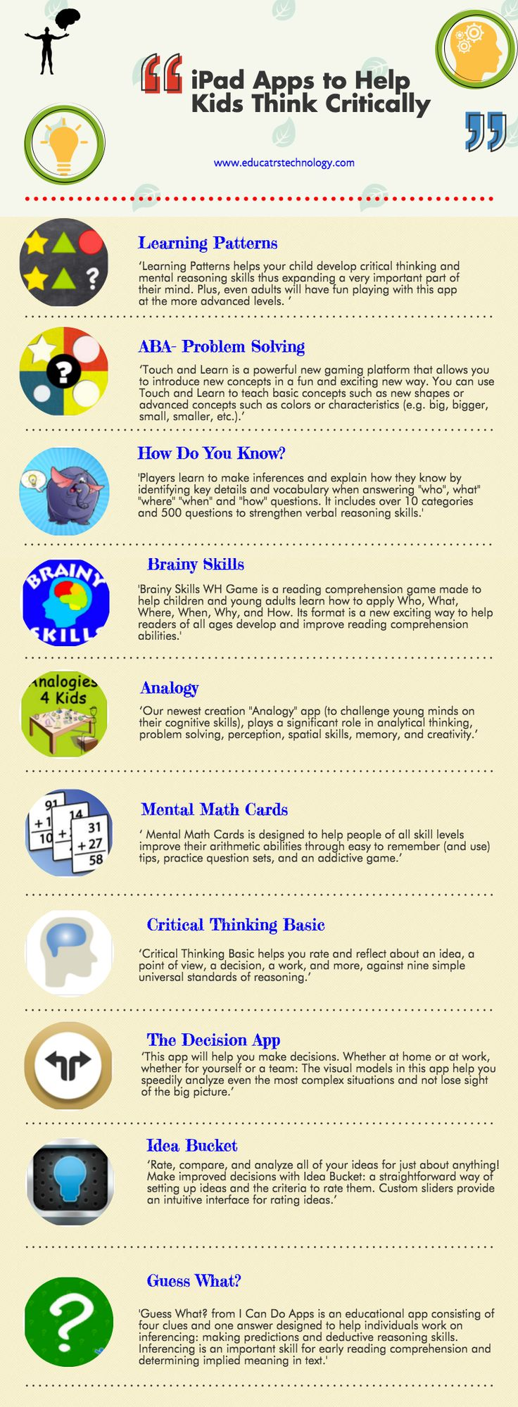 best ideas about critical thinking critical 10 very good ipad apps to develop students critical thinking skills