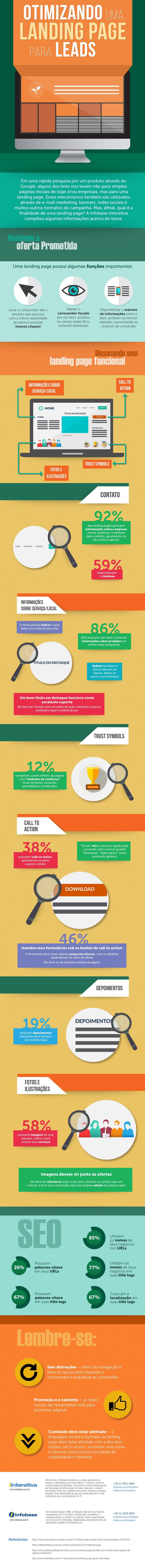 Infográfico: descubra como como otimizar uma landing page para conquistar leads