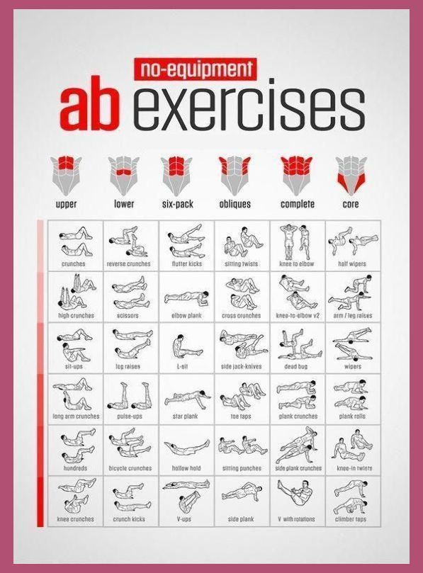 Six Pack Abs Workout At Home Ab Workouts Ideas That Are Intense Dynamic Work Six Pack Abs Workout In 2020 6 Pack Abs Workout Home Ab Workout Men Abs Workout