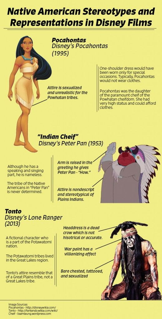 native american stereotype representation For years, many have said that sports teams with native american mascots — the cleveland indians, chicago blackhawks and florida state seminoles, to name a few — perpetuate stereotypes against.