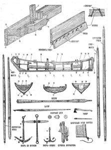 Чертежи парусных кораблей [3] (9/100) [Форумы Balancer.Ru]