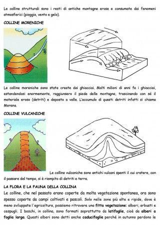 LA COLLINA PAG 2