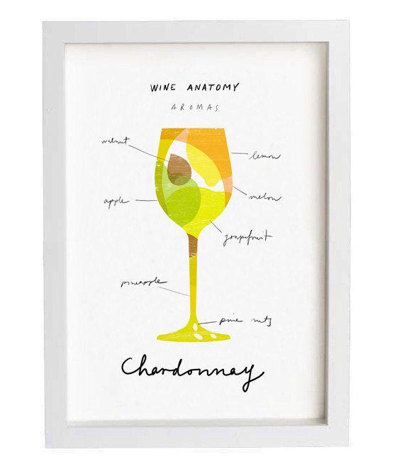 Ana Zaja Petrak | Wine Anatomy: Chardonnay Art Print by Ana Zaja
