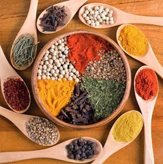 10 Best Healing Spices and Herbs from your Kitchen