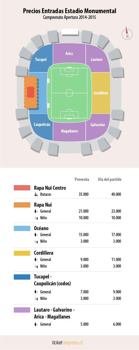 Precios de entradas partidos Colo-Colo, Campeonato de Apertura 2014-2015. Estadio Monumental.