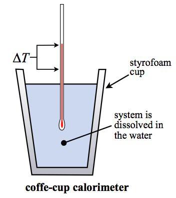 Calorimeter MCAT Pinterest Sample resume and Chemistry - solubility chart example