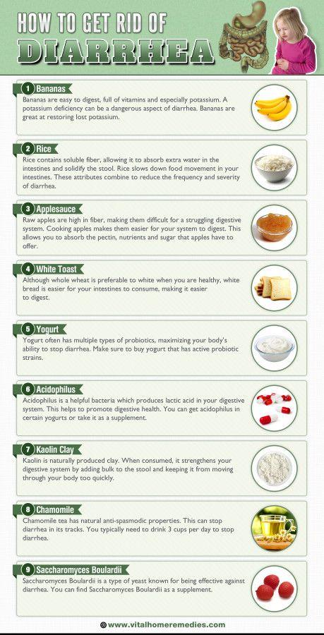How to Get Rid of Diarrhea   Vital Home Remedies