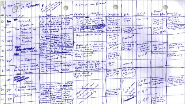 J.K. Rowling's Hand-Written Outline For Harry Potter Book 5 Is Amazing - ion