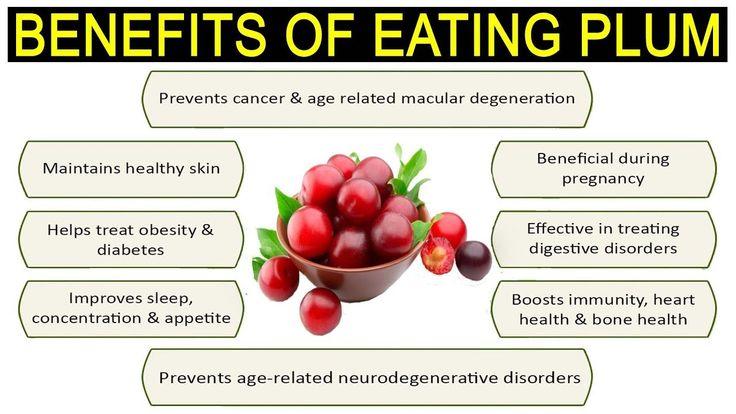 Health Benefits of Plum Fruits in hindi|aloo bhukhara ke fayede|आलू बुखा...