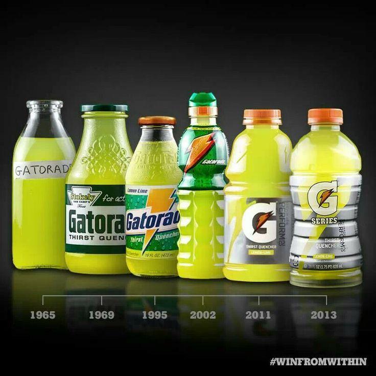 Evolution Of The Gatorade Bottle Interesting