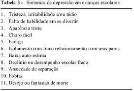 Resultado de imagem para sintomas da depressão na adolescencia