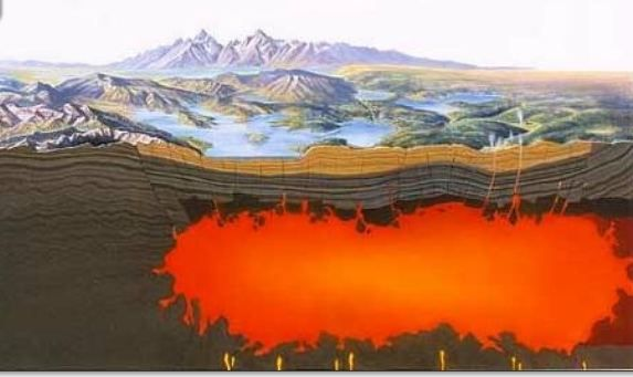 This picture show the magma chamber below Yellowstone. Computers show that there are no separate chambers and this chamber is much larger than previous beliefs. The magma chamber is the source of all the hydrothermal springs and geysers. According to researchers yellowstone erupted about 640,000 years ago making the caldera 30 by 40 miles wide. -- Caitlin Wolf