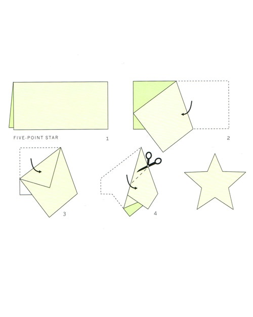 How to cut a perfect 5 point star!  Omigosh...I've been looking for these instructions...I did this in grade school!