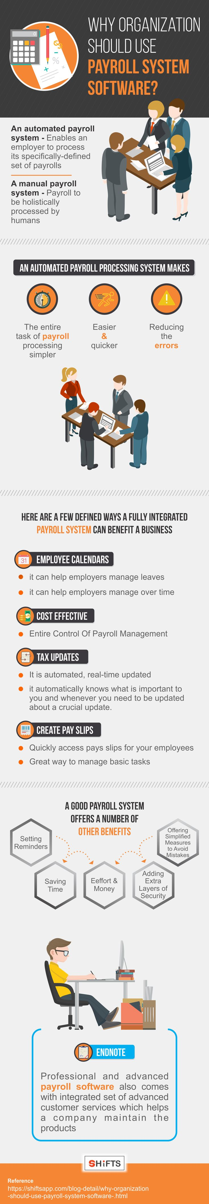 24 best Payroll Management System images on Pinterest | Software ...