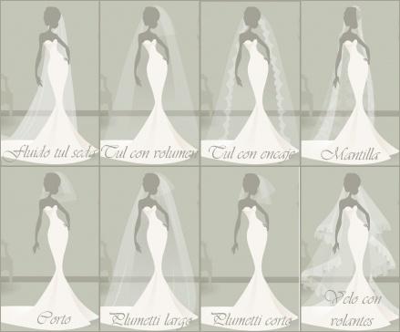 Diccionario de vestidos: tipos de velos