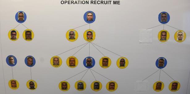 Cargos federales a militares por fraude en el reclutamiento
