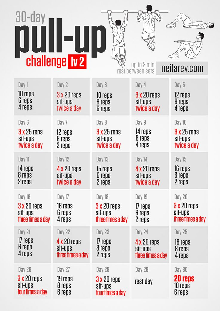 30-Day Pull-Up Challenge. More fitness and nutrition tips at https://www.facebook.com/ChrisDietCoach