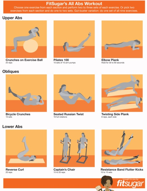 fitsugar.com All Abs workout. Crunches on a ball, pilates ...