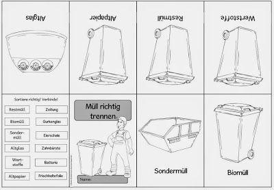 """Ideenreise: Faltheft """"Müll richtig trennen"""""""