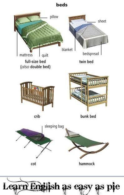 Tipos de cama aprender ingl s pinterest for Tipos de cama