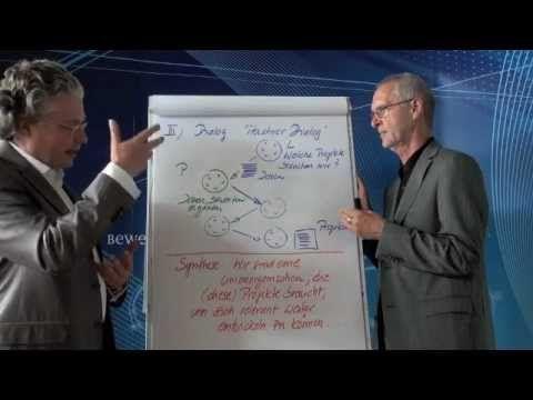 Change Management - Widersprüche - Aporien - Entscheidung - Entwicklung - Leadership