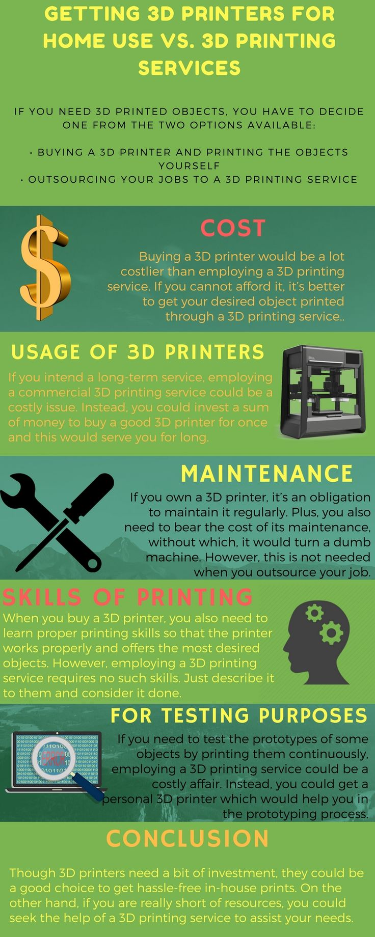 If you need 3D printed objects, you have to decide one from the two options available:  •Buying a 3D printer and printing the objects yourself  •Outsourcing your jobs to a 3D printing service