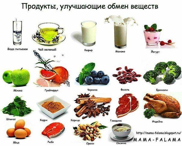 продукты для улучшения обмена веществ