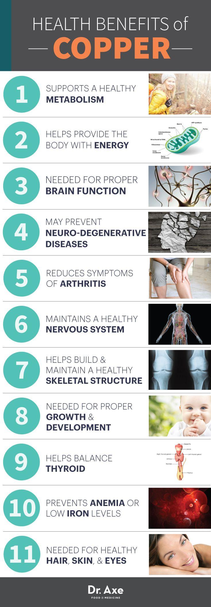 Copper Benefits http://www.draxe.com #health #holistic #natural