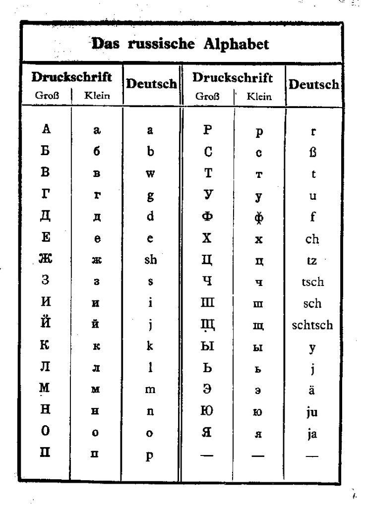 die besten 25 russisches alphabet ideen auf pinterest russische sprache russisch lernen und. Black Bedroom Furniture Sets. Home Design Ideas