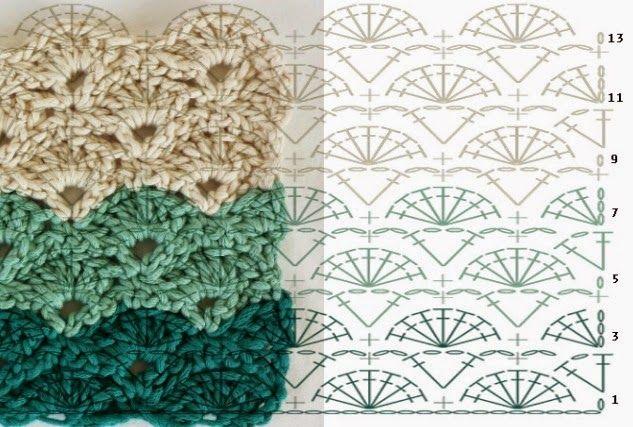 Tunear bolsa de algodon con punto abanico de crochet - Patrones ...