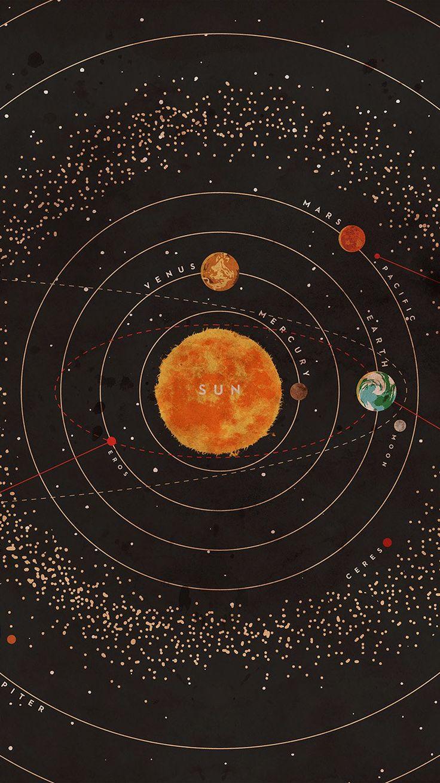 best 25+ solar system wallpaper ideas on pinterest | solar system