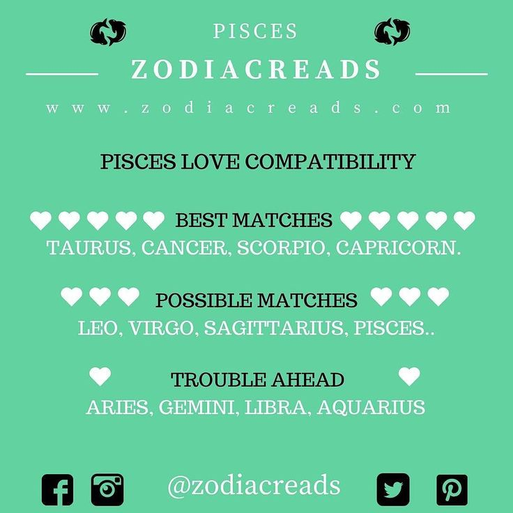 Libra and Pisces Zodiac Compatibility