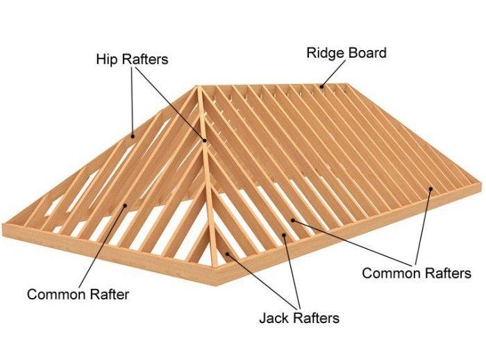 9 Best Hip Roof Design Images On Pinterest Hip Roof