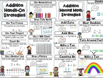 Addition and Subtraction Strategy Posters including hands-on and mental math posters for students! $