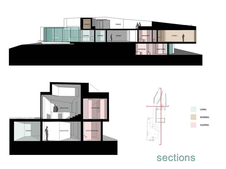 Mobius House section 3