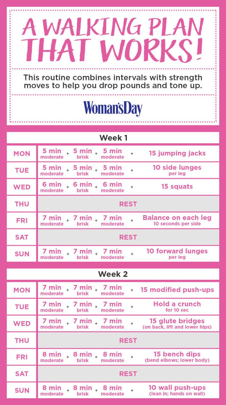 Jumpstart your weight loss with our two-week walking plan.                                                                                                                                                                                 More