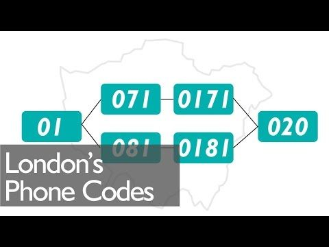 History Of London's Phone Codes - YouTube